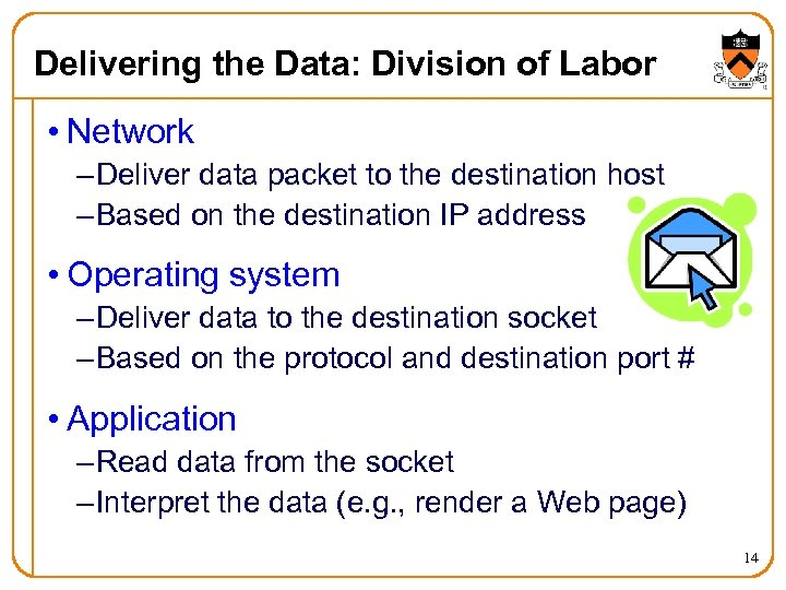 Delivering the Data: Division of Labor • Network – Deliver data packet to the