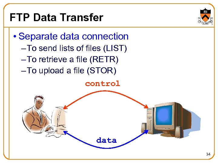 FTP Data Transfer • Separate data connection – To send lists of files (LIST)