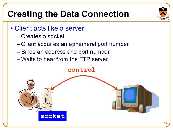 Creating the Data Connection • Client acts like a server – Creates a socket