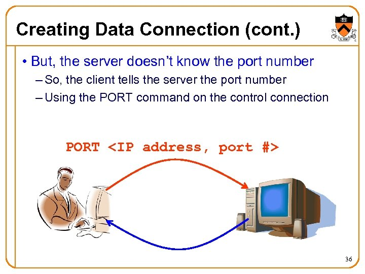 Creating Data Connection (cont. ) • But, the server doesn't know the port number