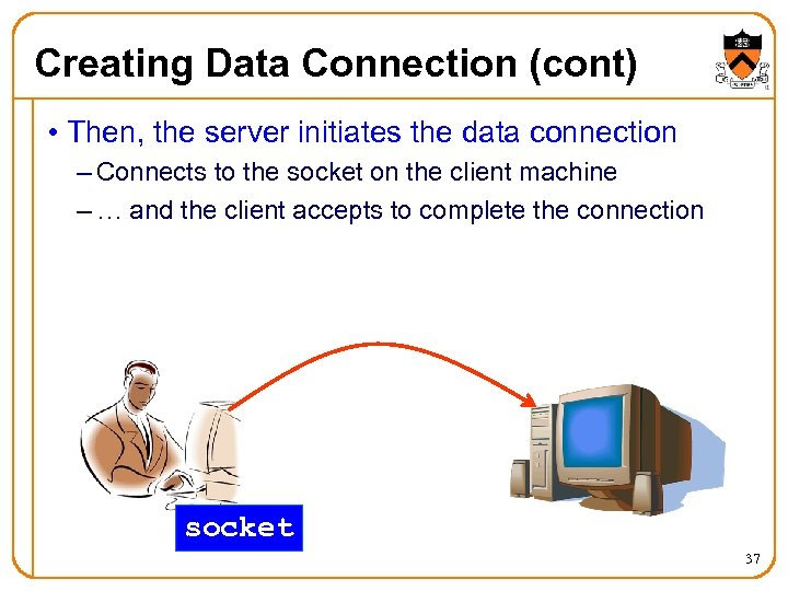 Creating Data Connection (cont) • Then, the server initiates the data connection – Connects