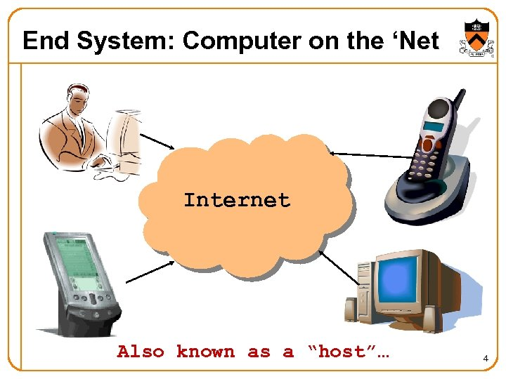 """End System: Computer on the 'Net Internet Also known as a """"host""""… 4"""