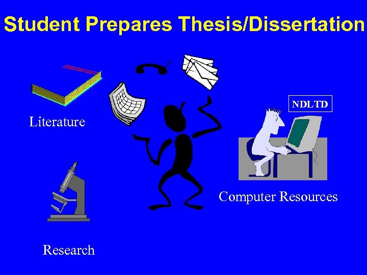 Student Prepares Thesis/Dissertation NDLTD Literature Computer Resources Research