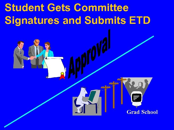 Student Gets Committee Signatures and Submits ETD Signed Grad School