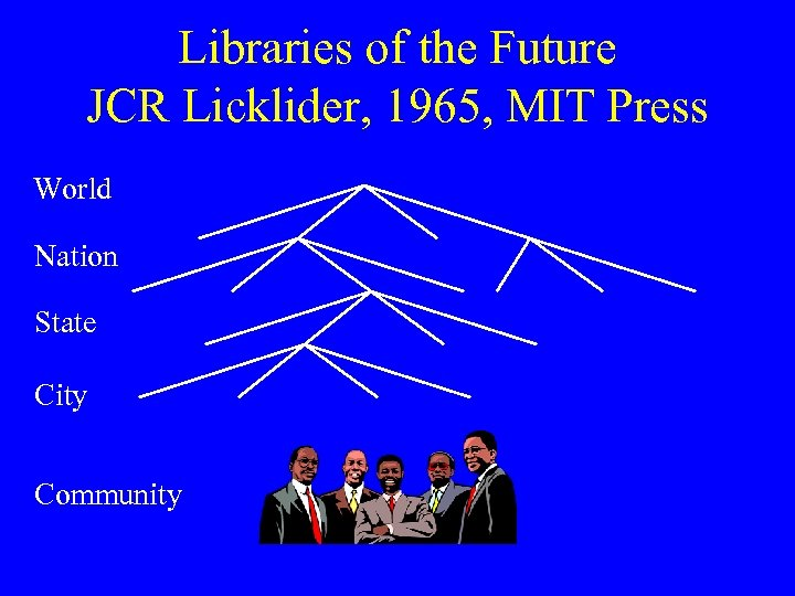 Libraries of the Future JCR Licklider, 1965, MIT Press World Nation State City Community