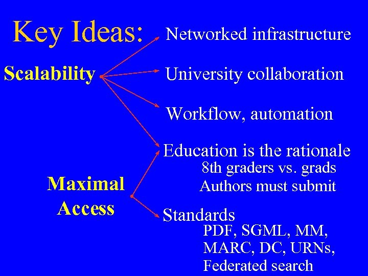 Key Ideas: Scalability Networked infrastructure University collaboration Workflow, automation Education is the rationale Maximal