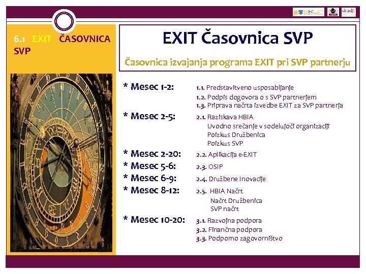 6. 1 EXIT ČASOVNICA SVP EXIT Časovnica SVP Časovnica izvajanja programa EXIT pri SVP