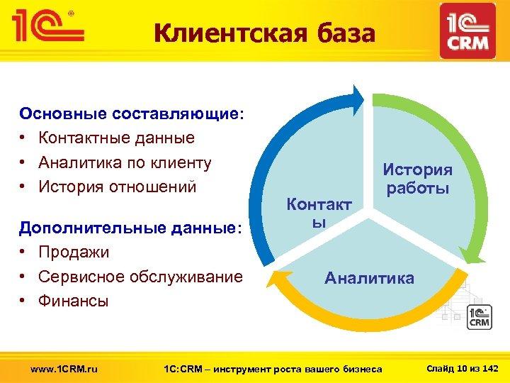 Клиентская база Основные составляющие: • Контактные данные • Аналитика по клиенту • История отношений