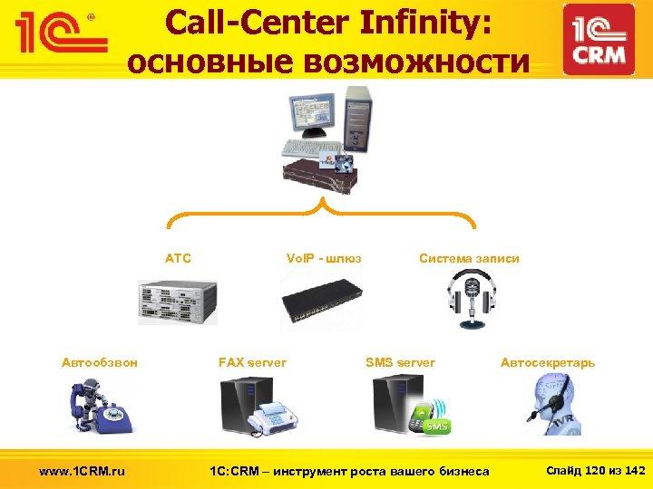 Call-Center Infinity: основные возможности АТС Автообзвон www. 1 CRM. ru Vo. IP - шлюз