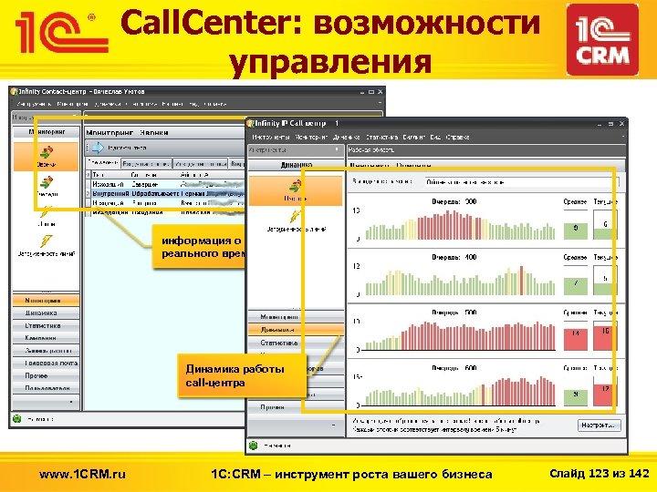 Call. Center: возможности управления информация о звонках в режиме реального времени Динамика работы call-центра