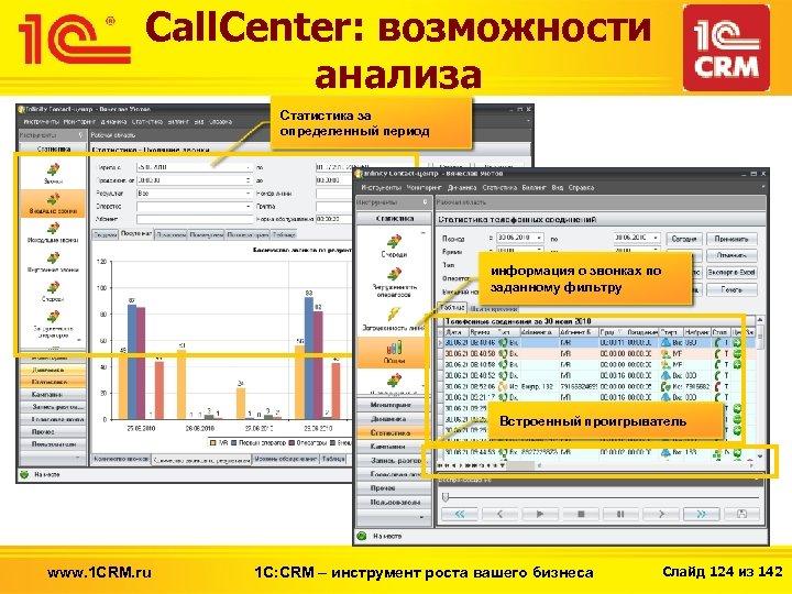 Call. Center: возможности анализа Статистика за определенный период информация о звонках по заданному фильтру