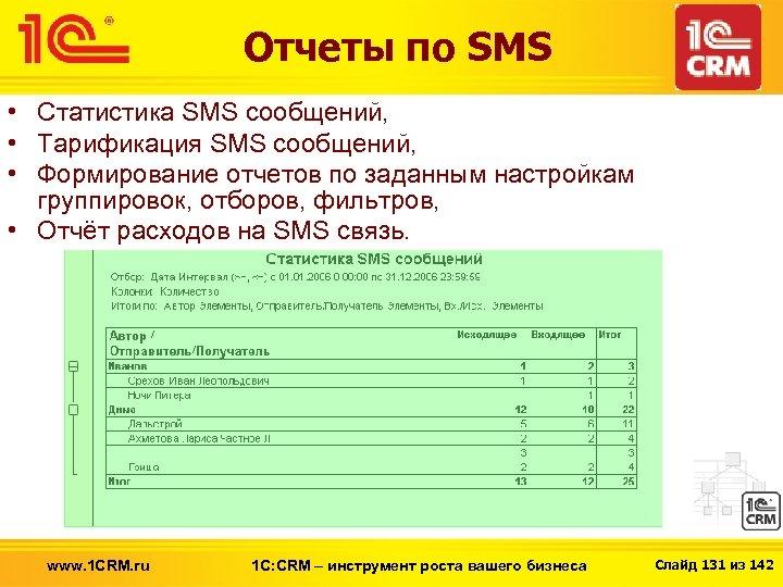 Отчеты по SMS • Статистика SMS сообщений, • Тарификация SMS сообщений, • Формирование отчетов