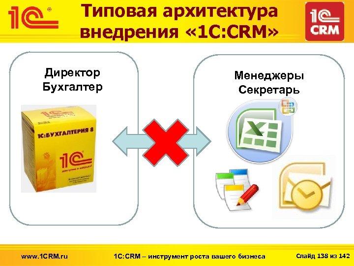Типовая архитектура внедрения « 1 С: CRM» Директор Бухгалтер www. 1 CRM. ru Менеджеры