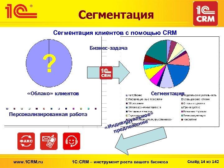Сегментация клиентов с помощью CRM Бизнес-задача ? «Облако» клиентов Персонализированная работа www. 1 CRM.