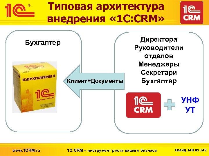 Типовая архитектура внедрения « 1 С: CRM» Бухгалтер Клиент+Документы Директора Руководители отделов Менеджеры Секретари