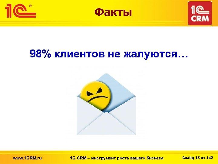 Факты 98% клиентов не жалуются… www. 1 CRM. ru 1 С: CRM – инструмент
