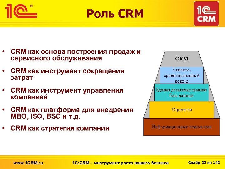 Роль CRM • CRM как основа построения продаж и сервисного обслуживания • CRM как