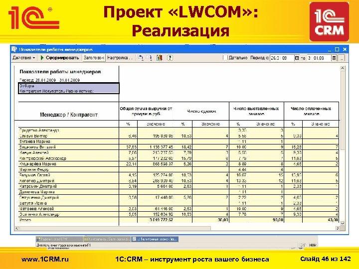 Проект «LWCOM» : Реализация www. 1 CRM. ru 1 С: CRM – инструмент роста