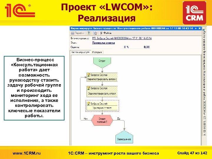 Проект «LWCOM» : Реализация Бизнес-процесс «Консультационная работа» дает возможность руководству ставить задачу рабочей группе