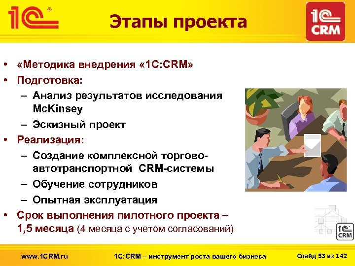 Этапы проекта • «Методика внедрения « 1 С: CRM» • Подготовка: – Анализ результатов