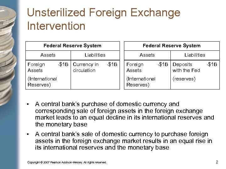 Unsterilized Foreign Exchange Intervention Federal Reserve System Assets Foreign Assets Federal Reserve System Liabilities