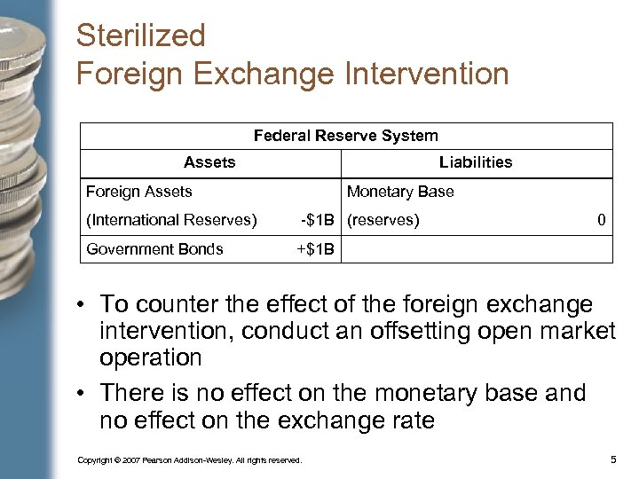Sterilized Foreign Exchange Intervention Federal Reserve System Assets Liabilities Foreign Assets Monetary Base (International