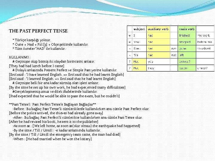 THE PAST PERFECT TENSE * Türkçe karşılığı yoktur. * Özne + Had + Fiil