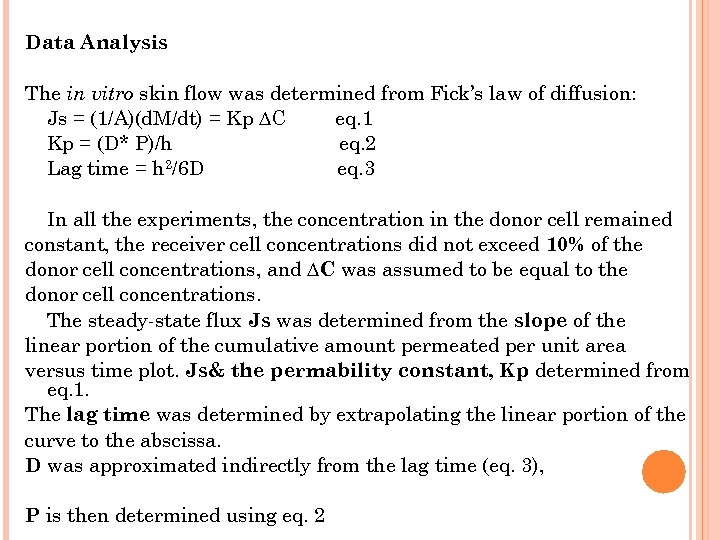 Data Analysis The in vitro skin flow was determined from Fick's law of diffusion: