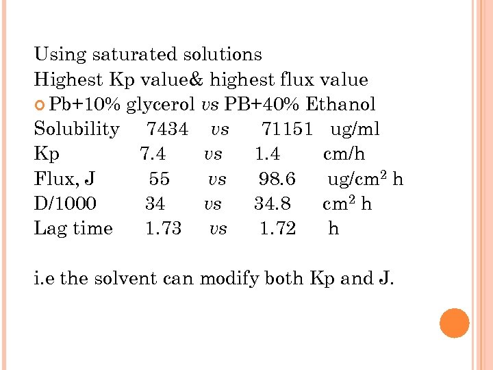 Using saturated solutions Highest Kp value& highest flux value Pb+10% glycerol vs PB+40% Ethanol