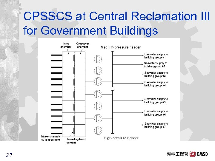 CPSSCS at Central Reclamation III for Government Buildings 27 27