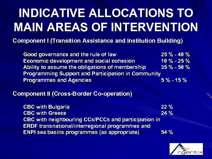 INDICATIVE ALLOCATIONS TO MAIN AREAS OF INTERVENTION Component I (Transition Assistance and Institution Building)