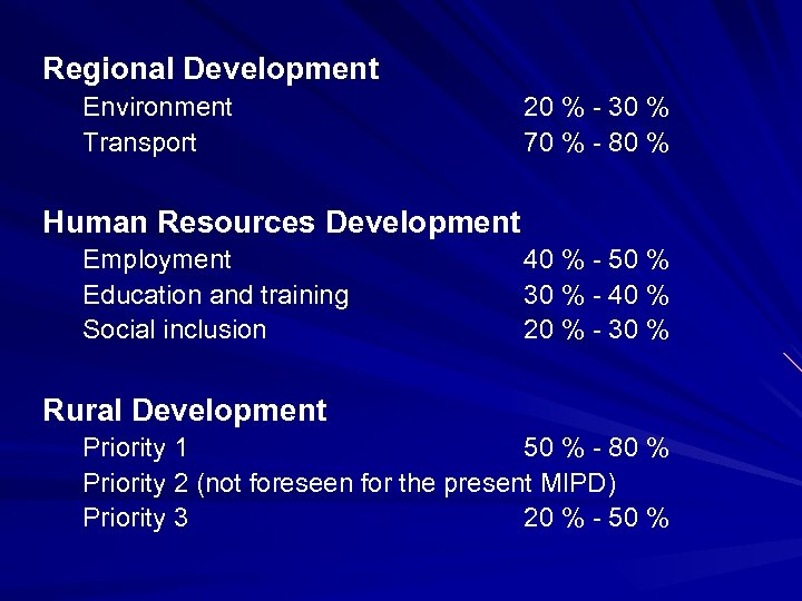 Regional Development Environment Transport 20 % - 30 % 70 % - 80 %