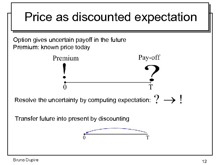 Price as discounted expectation Option gives uncertain payoff in the future Premium: known price
