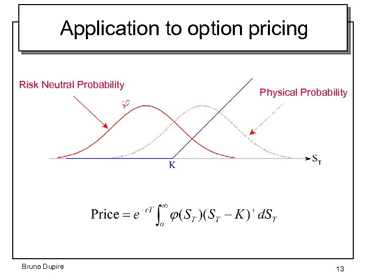 Application to option pricing Risk Neutral Probability Bruno Dupire Physical Probability 13