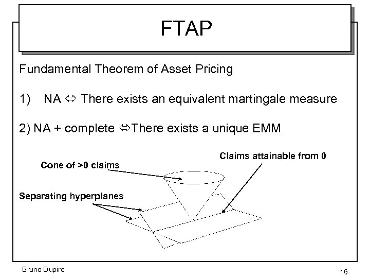 FTAP Fundamental Theorem of Asset Pricing 1) NA There exists an equivalent martingale measure