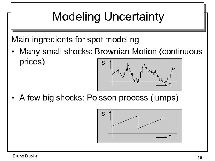 Modeling Uncertainty Main ingredients for spot modeling • Many small shocks: Brownian Motion (continuous