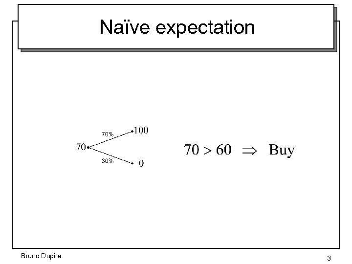 Naïve expectation Bruno Dupire 3