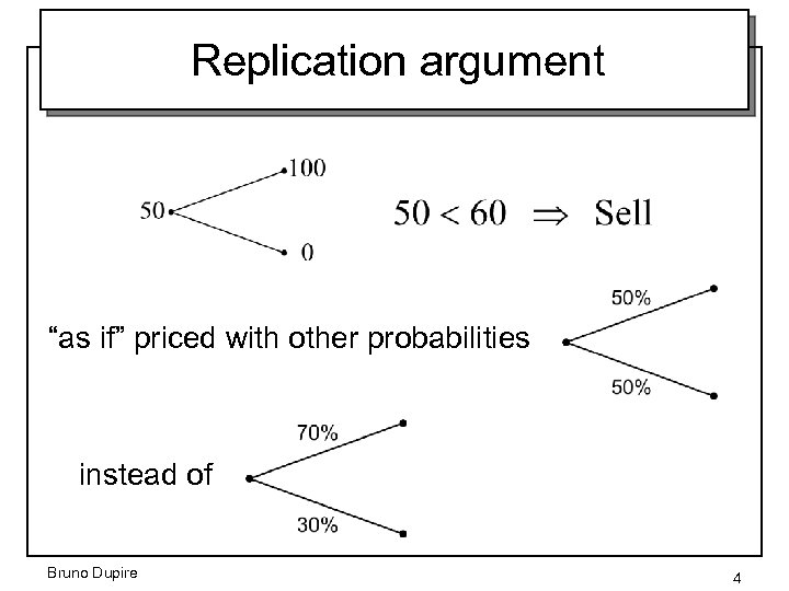 "Replication argument ""as if"" priced with other probabilities instead of Bruno Dupire 4"
