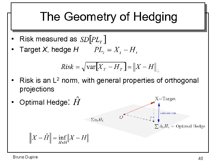 The Geometry of Hedging • Risk measured as • Target X, hedge H •