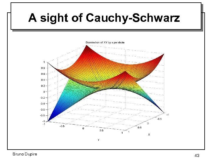 A sight of Cauchy-Schwarz Bruno Dupire 43