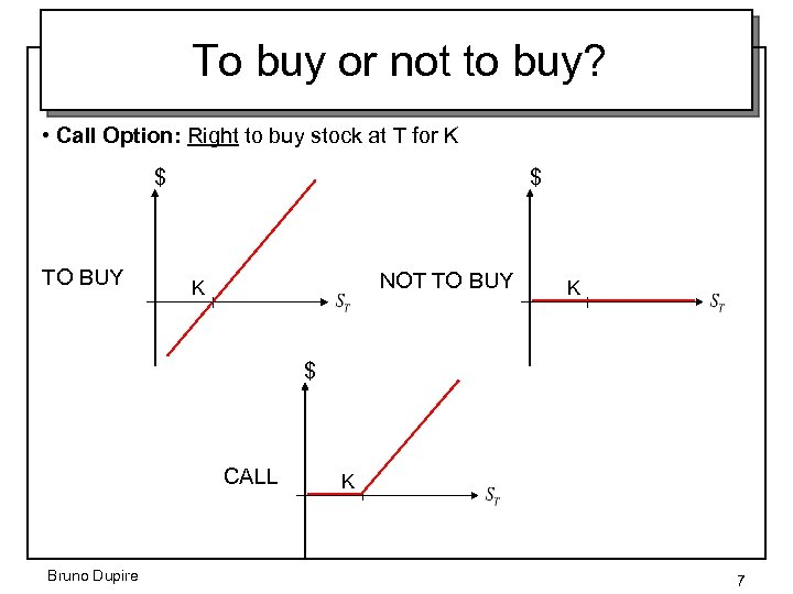 To buy or not to buy? • Call Option: Right to buy stock at