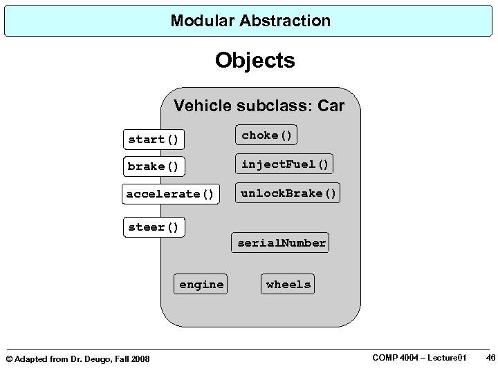 Modular Abstraction Objects Vehicle subclass: Car start() choke() brake() inject. Fuel() accelerate() unlock. Brake()