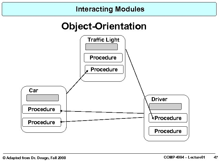 Interacting Modules Object-Orientation Traffic Light Procedure Car Driver Procedure © Adapted from Dr. Deugo,