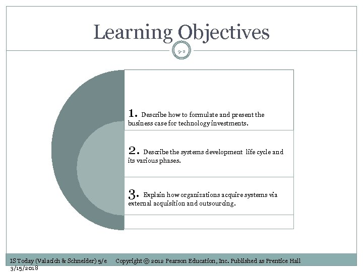 Learning Objectives 9 -2 1. Describe how to formulate and present the business case