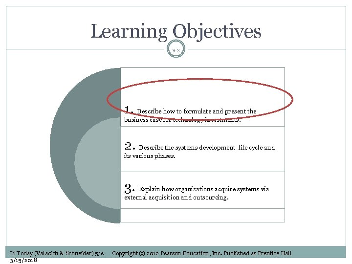 Learning Objectives 9 -3 1. Describe how to formulate and present the business case