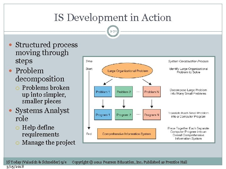 IS Development in Action 9 -30 Structured process moving through steps Problem decomposition Problems