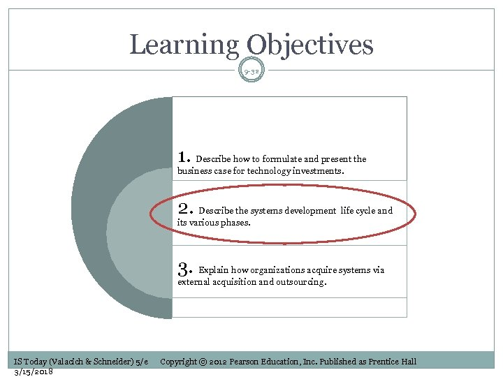 Learning Objectives 9 -32 1. Describe how to formulate and present the business case