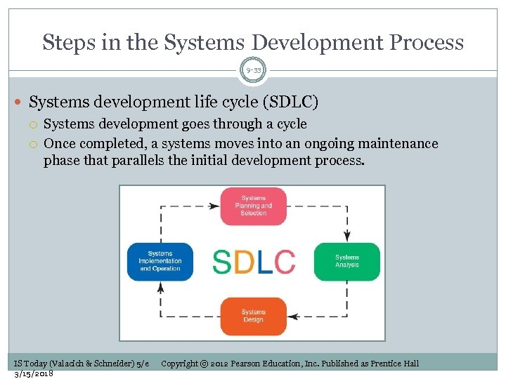 Steps in the Systems Development Process 9 -33 Systems development life cycle (SDLC) Systems