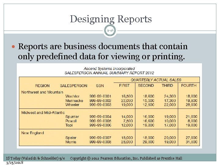 Designing Reports 9 -46 Reports are business documents that contain only predefined data for