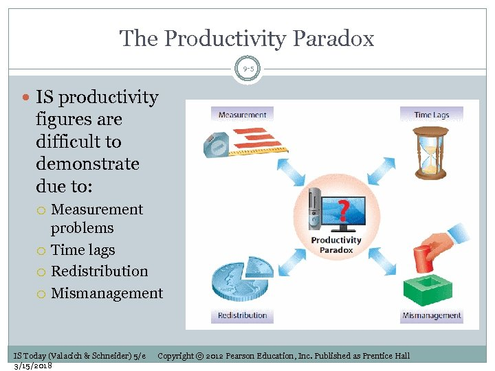 The Productivity Paradox 9 -5 IS productivity figures are difficult to demonstrate due to: